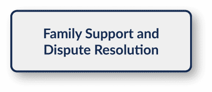Family Support and Dispute Resolution button