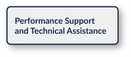 Performance Support and Technical Assistance button
