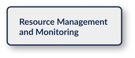 Resource Management and Monitoring button